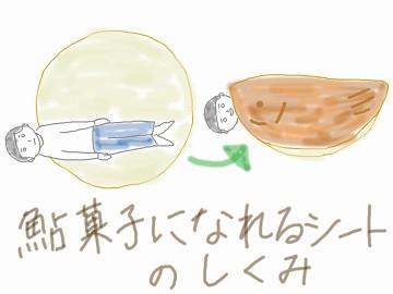 鮎菓子になれる図